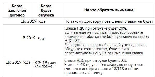 прием макулатуры у населения в москве цена